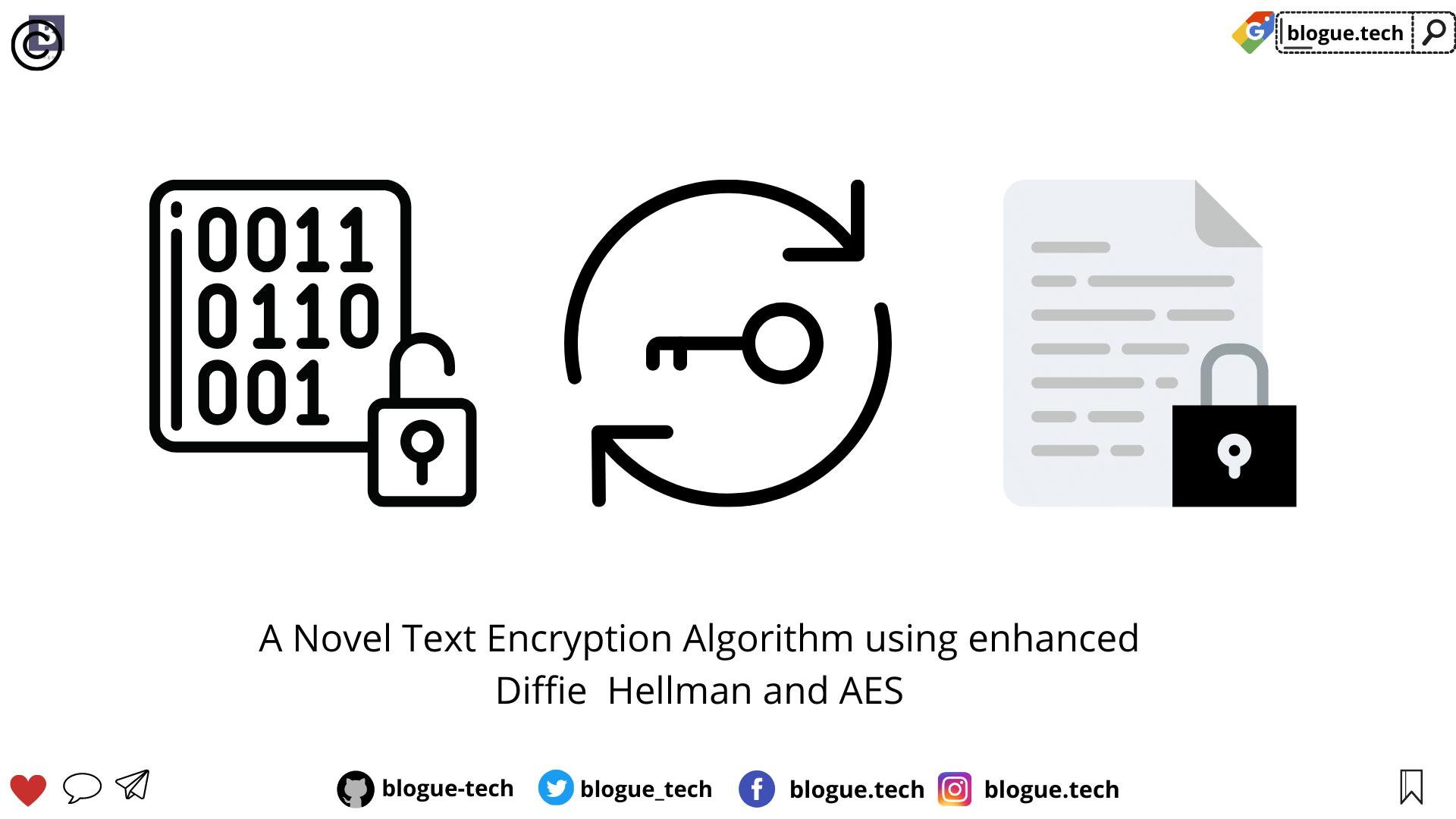 A Novel Text Encryption Algorithm using enhanced Diffie  Hellman and AES